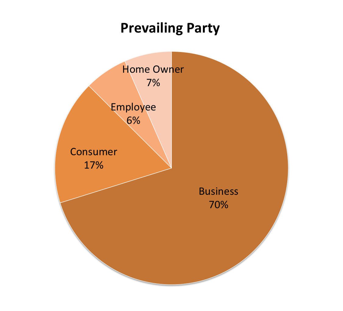 arbitration-agreement_prevailing-party-milwaukee-personal-injury-lawyers.png