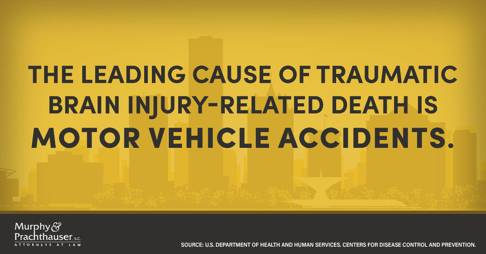 leading-cause-of-traumatic-brain-injury